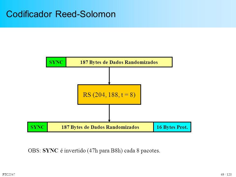 PTC254749 / 120 Codificador Reed-Solomon SYNC187 Bytes de Dados Randomizados RS (204, 188, t = 8) SYNC187 Bytes de Dados Randomizados16 Bytes Prot.