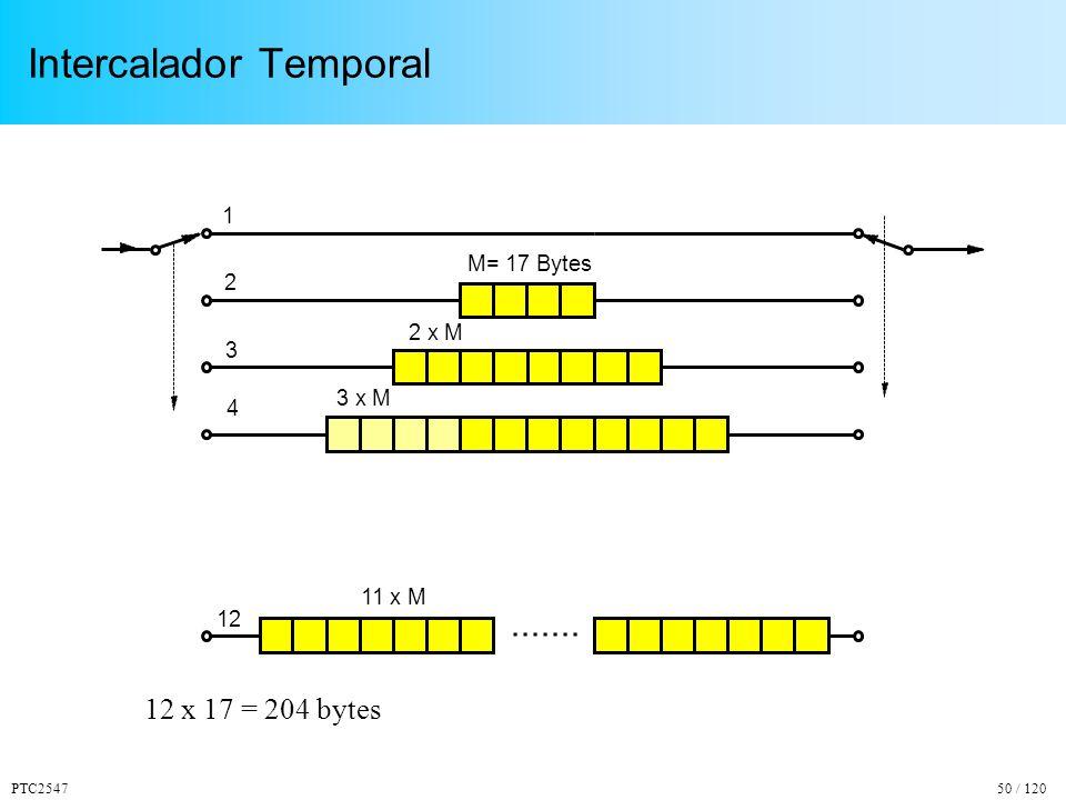PTC254750 / 120 Intercalador Temporal.......