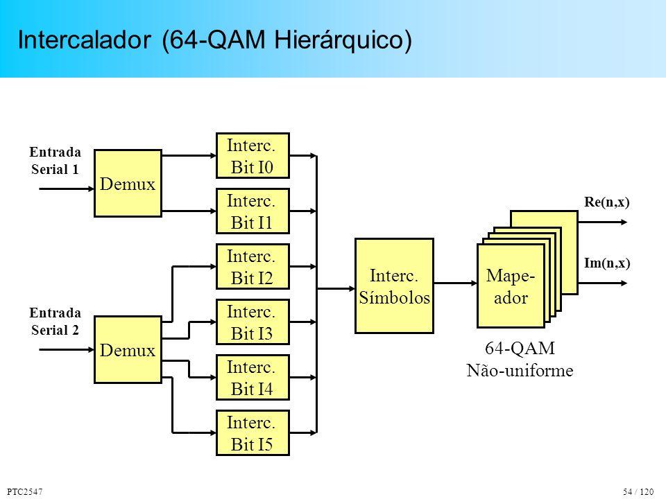 PTC254754 / 120 Intercalador (64-QAM Hierárquico) Demux Interc.