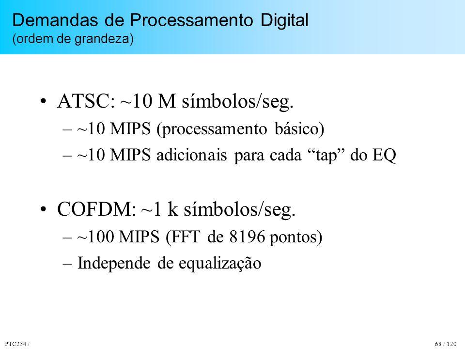 PTC254768 / 120 Demandas de Processamento Digital (ordem de grandeza) ATSC: ~10 M símbolos/seg.
