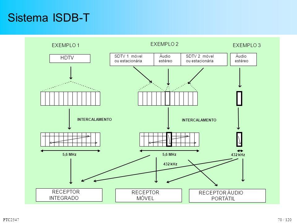 PTC254770 / 120 Sistema ISDB-T