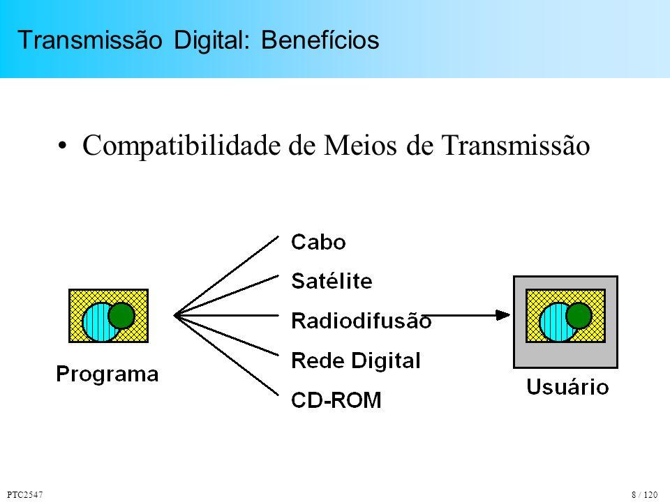 PTC254759 / 120 Portadoras de Controle (TPS - Transmission Parameter Signalling) Mesma Informação em cada símbolo para todas as portadoras TPS 1 bit por símbolo, codificação diferencial 68 símbolos consecutivos (1 Frame) 17 portadoras (Modo 2k) ou 68 portadoras (8k)