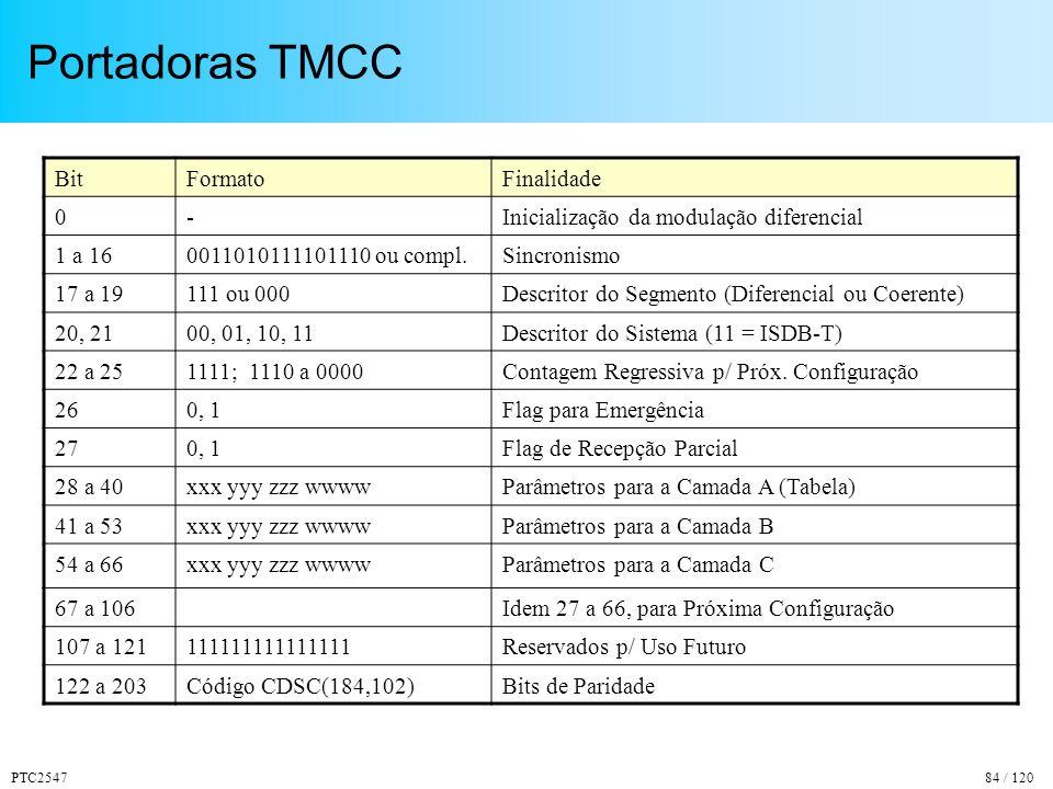 PTC254784 / 120 Portadoras TMCC BitFormatoFinalidade 0-Inicialização da modulação diferencial 1 a 160011010111101110 ou compl.Sincronismo 17 a 19111 ou 000Descritor do Segmento (Diferencial ou Coerente) 20, 2100, 01, 10, 11Descritor do Sistema (11 = ISDB-T) 22 a 251111; 1110 a 0000Contagem Regressiva p/ Próx.
