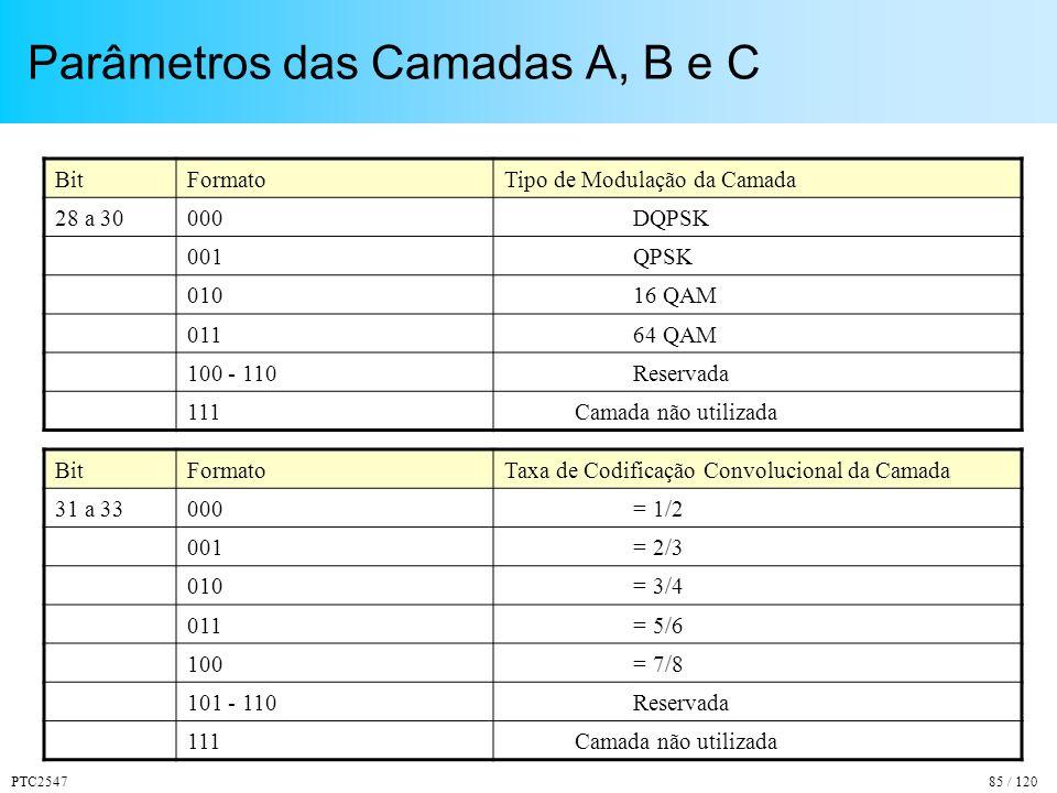 PTC254785 / 120 Parâmetros das Camadas A, B e C BitFormatoTipo de Modulação da Camada 28 a 30000 DQPSK 001 QPSK 010 16 QAM 011 64 QAM 100 - 110 Reservada 111 Camada não utilizada BitFormatoTaxa de Codificação Convolucional da Camada 31 a 33000 = 1/2 001 = 2/3 010 = 3/4 011 = 5/6 100 = 7/8 101 - 110 Reservada 111 Camada não utilizada