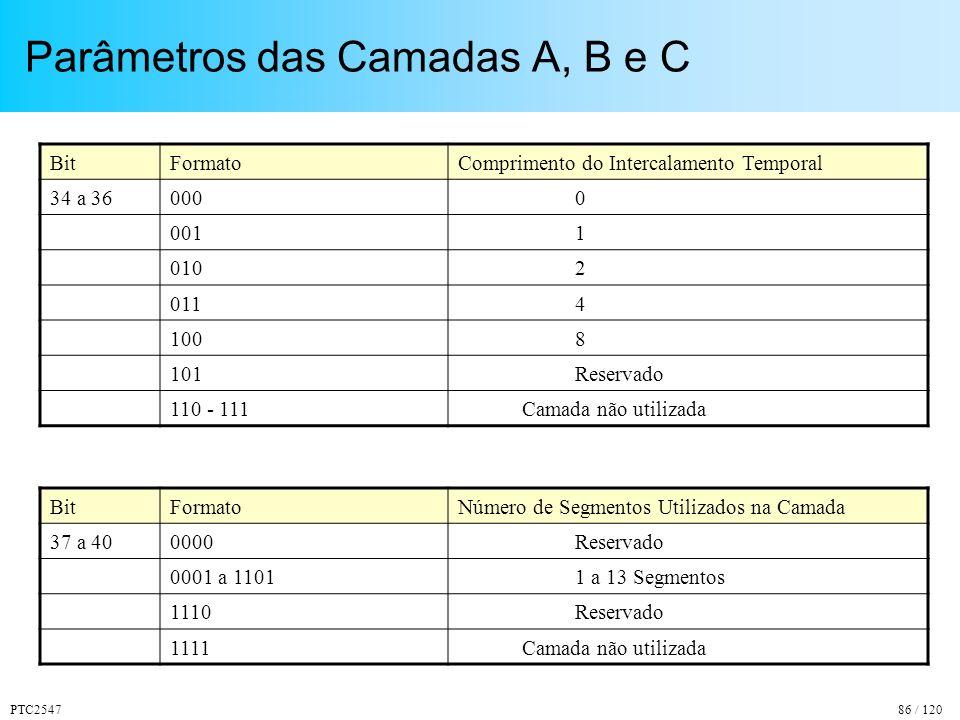 PTC254786 / 120 Parâmetros das Camadas A, B e C BitFormatoComprimento do Intercalamento Temporal 34 a 36000 0 001 1 010 2 011 4 100 8 101 Reservado 110 - 111 Camada não utilizada BitFormatoNúmero de Segmentos Utilizados na Camada 37 a 400000 Reservado 0001 a 1101 1 a 13 Segmentos 1110 Reservado 1111 Camada não utilizada