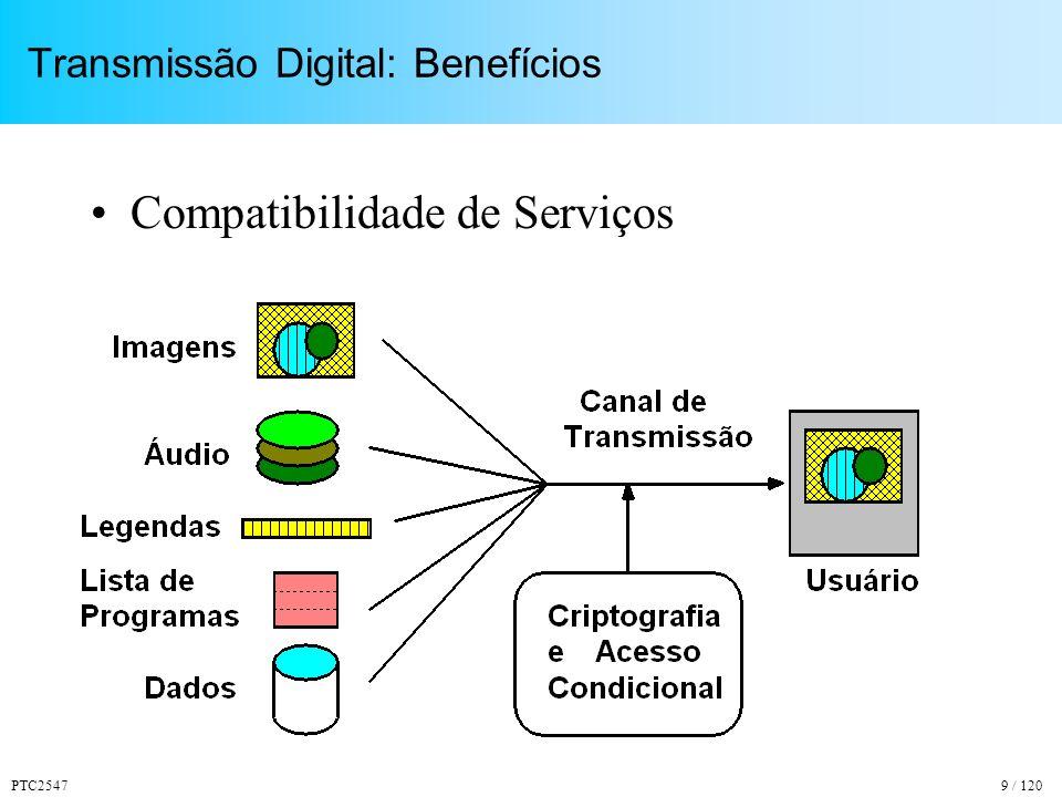PTC254710 / 120 Transmissão Digital: Benefícios Melhor aproveitamento do espectro Canais Analógicos + Digitais