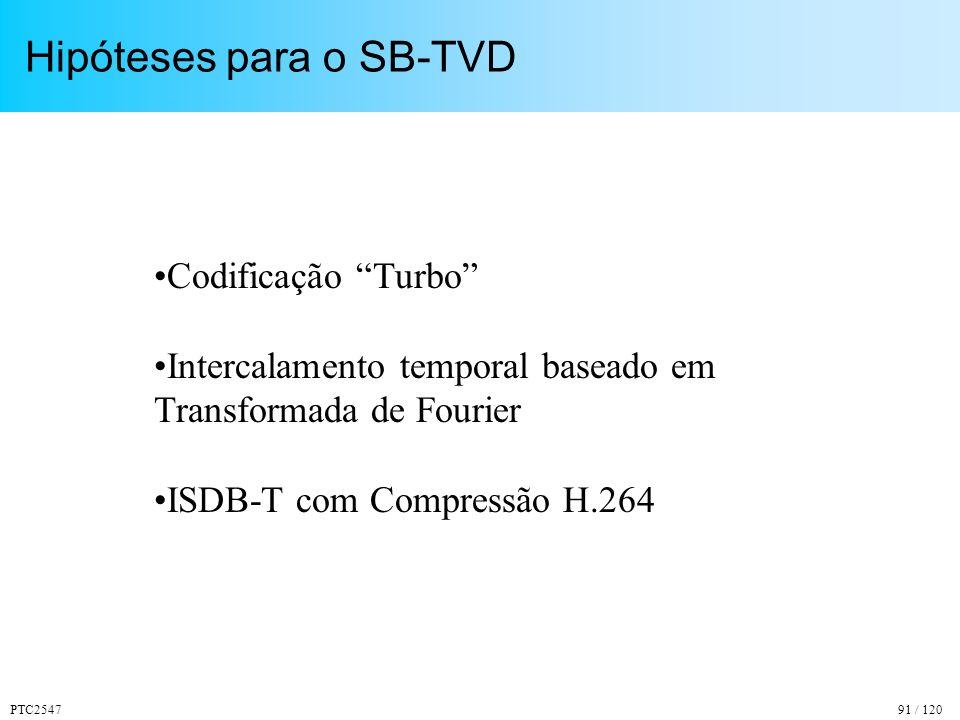 PTC254791 / 120 Hipóteses para o SB-TVD Codificação Turbo Intercalamento temporal baseado em Transformada de Fourier ISDB-T com Compressão H.264
