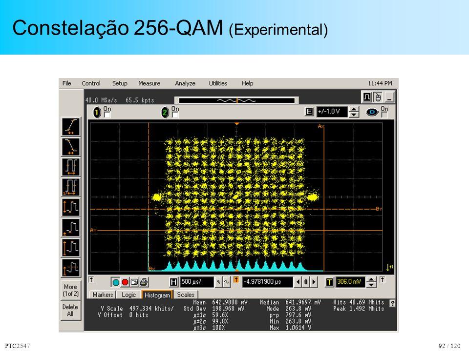PTC254792 / 120 Constelação 256-QAM (Experimental)
