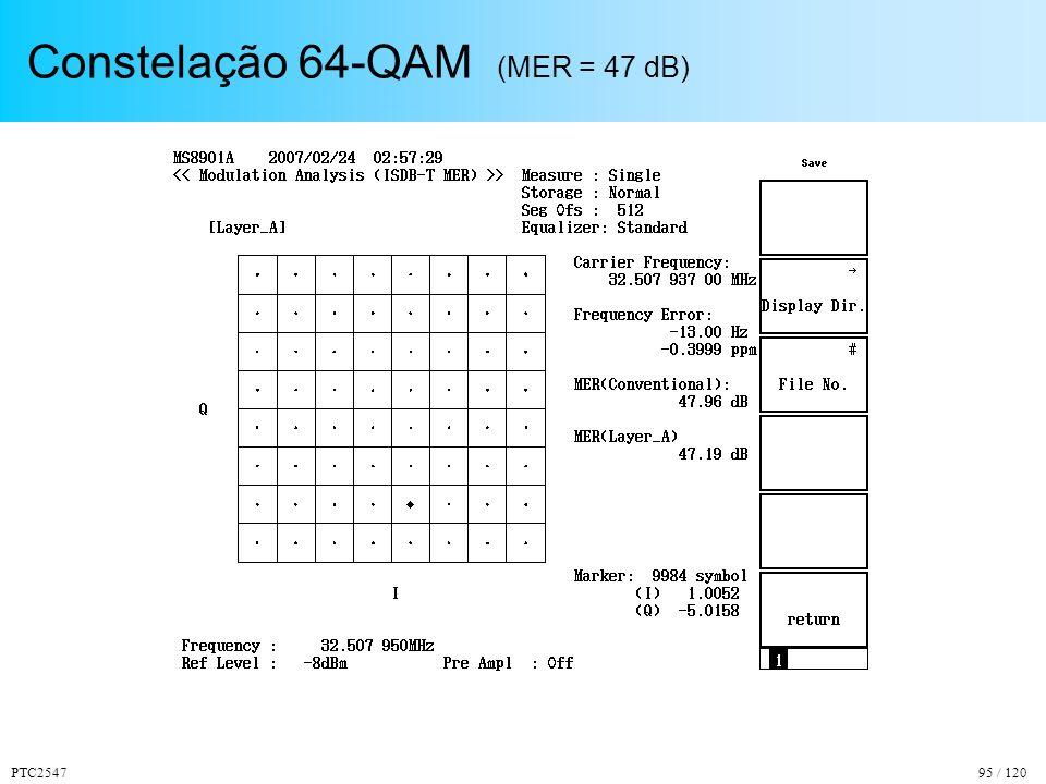 PTC254795 / 120 Constelação 64-QAM (MER = 47 dB)