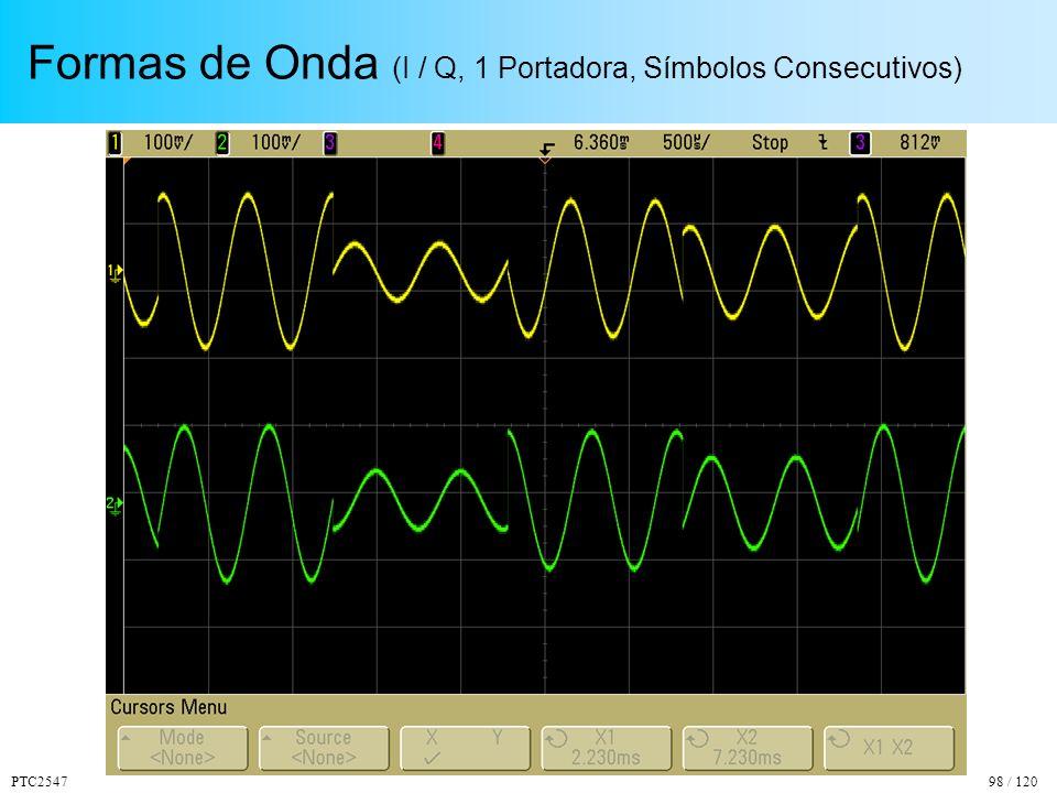 PTC254798 / 120 Formas de Onda (I / Q, 1 Portadora, Símbolos Consecutivos)