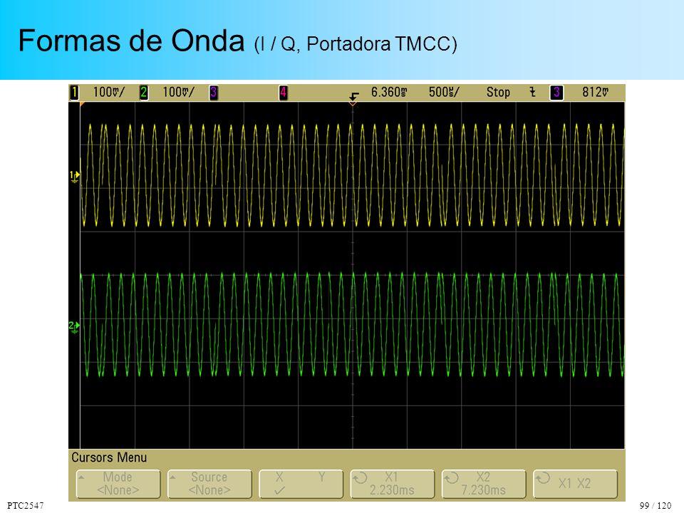 PTC254799 / 120 Formas de Onda (I / Q, Portadora TMCC)