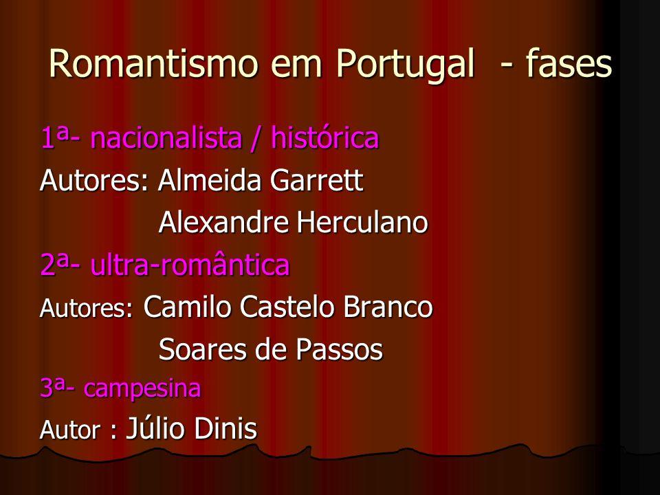 Romantismo em Portugal - fases 1ª- nacionalista / histórica Autores: Almeida Garrett Alexandre Herculano Alexandre Herculano 2ª- ultra-romântica Autor