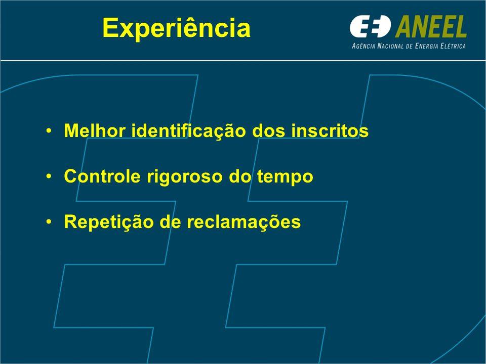 Experiência Melhor identificação dos inscritos Controle rigoroso do tempo Repetição de reclamações
