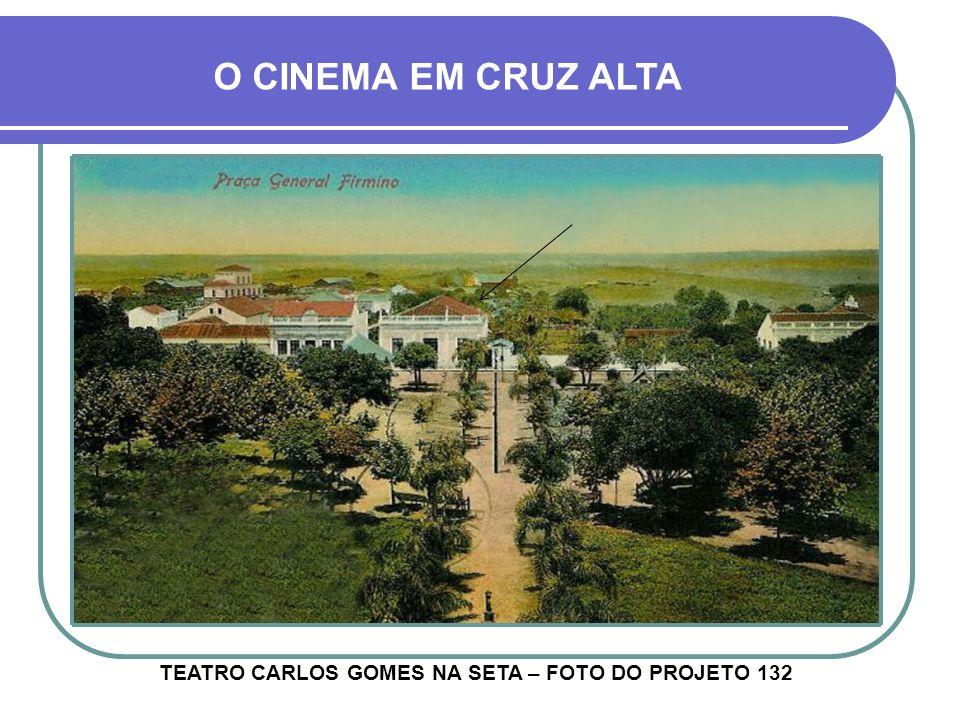O CINEMA EM CRUZ ALTA A HISTÓRIA DO CINEMA EM CRUZ ALTA REMONTA O INÍCIO DO SÉCULO XX, ATRAVÉS DO PROJETO CINEMA BRASIL (AQUI CINEMORAMA CRUZ-ALTENSE)