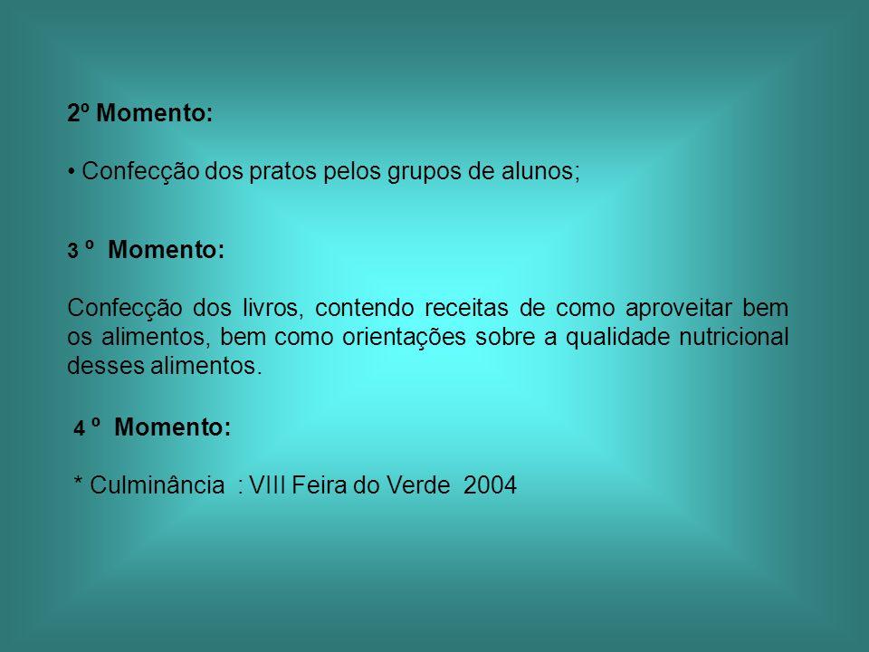 2º Momento: Confecção dos pratos pelos grupos de alunos; 4 º Momento: * Culminância : VIII Feira do Verde 2004 3 º Momento: Confecção dos livros, cont