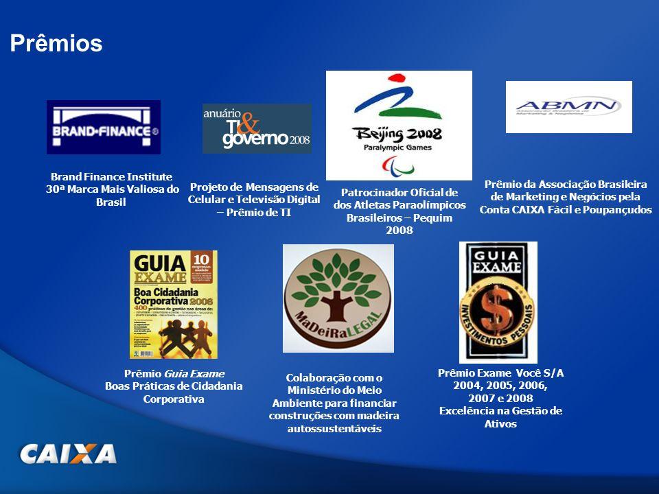 Prêmio Exame Você S/A 2004, 2005, 2006, 2007 e 2008 Excelência na Gestão de Ativos Prêmio da Associação Brasileira de Marketing e Negócios pela Conta