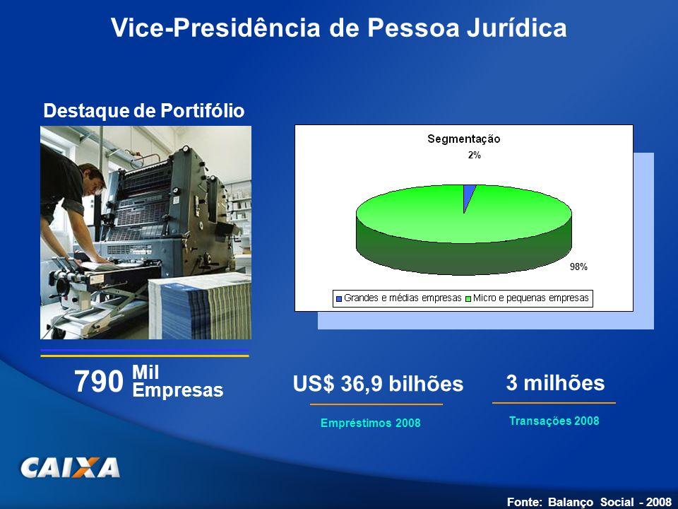 Fonte: Balanço Social - 2008 Mil Empresas Vice-Presidência de Pessoa Jurídica Destaque de Portifólio 790 Empréstimos 2008 US$ 36,9 bilhões Transações