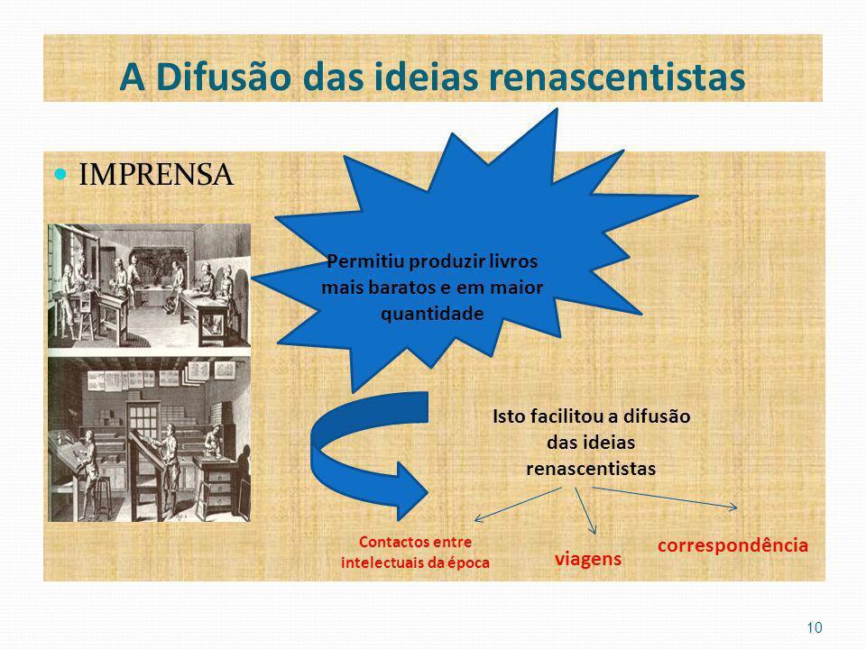 A Difusão das ideias renascentistas IMPRENSA Permitiu produzir livros mais baratos e em maior quantidade Isto facilitou a difusão das ideias renascent