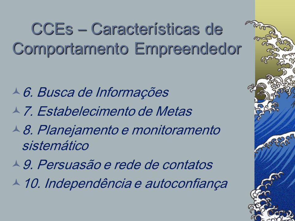 CCEs – Características de Comportamento Empreendedor 1. Busca de oportunidades e iniciativa 2. Correr riscos calculados 3. Exigência de qualidade e ef