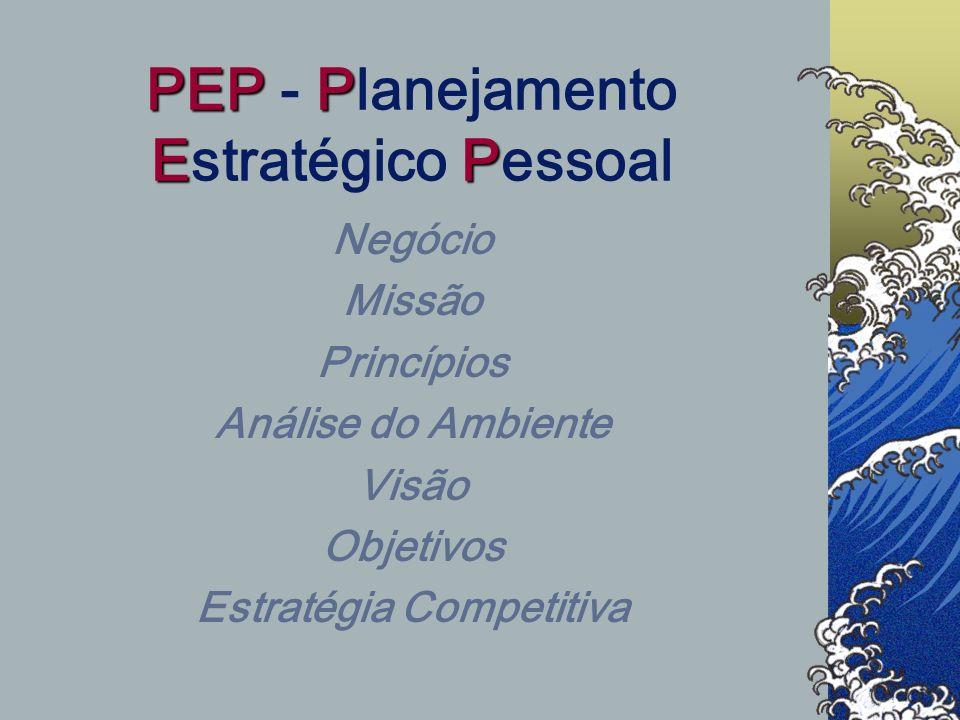 PEPP EP PEP - Planejamento Estratégico Pessoal Conceito: VOCÊ S/Aescolher construir sonhos. É o processo que mobiliza a empresa – VOCÊ S/A para escolh