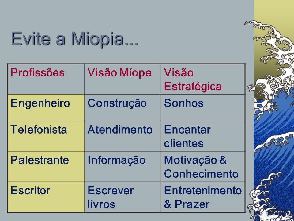 Evite a Miopia... ProfissõesVisão míopeVisão Estratégica ProfessorDar aulasPrazer em aprender MotoristaDirigirPontualidade e Segurança MédicoSalvar vi