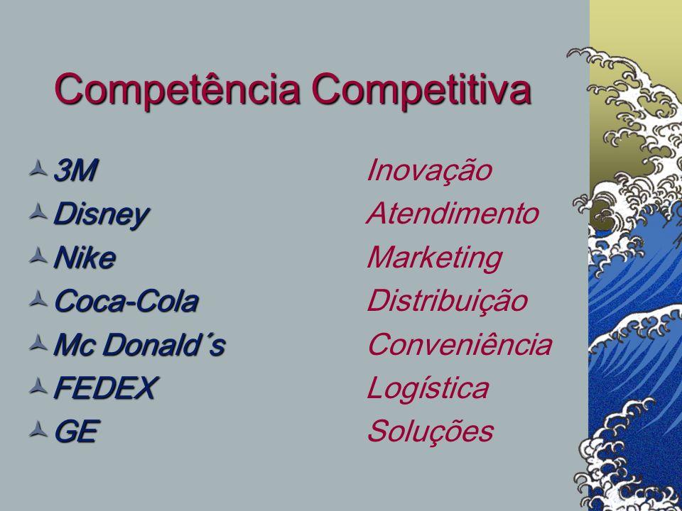 Qual é a minha competência competitiva? Conceito: competência ou diferencial competitivo é a qualidade e/ou habilidade marcante que efetivamente cria