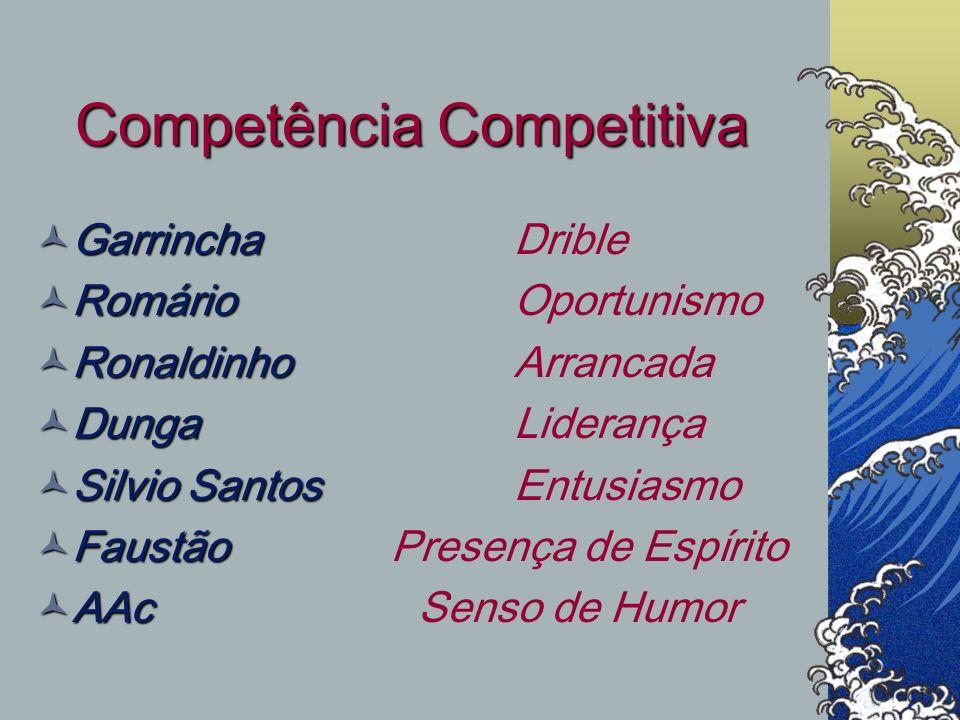 Competência Competitiva 3M 3MInovação Disney DisneyAtendimento Nike NikeMarketing Coca-Cola Coca-ColaDistribuição Mc Donald´s Mc Donald´sConveniência