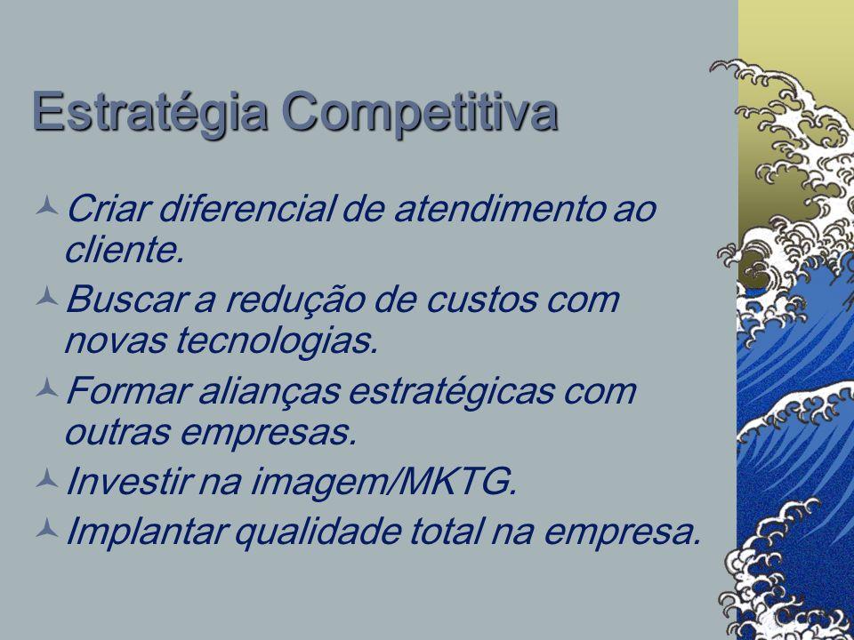 Estratégia Competitiva VOCÊ S/A Conceito: É o que VOCÊ S/A decide fazer e não fazer, considerando o ambiente, para concretizar a Visão e atingir os Ob