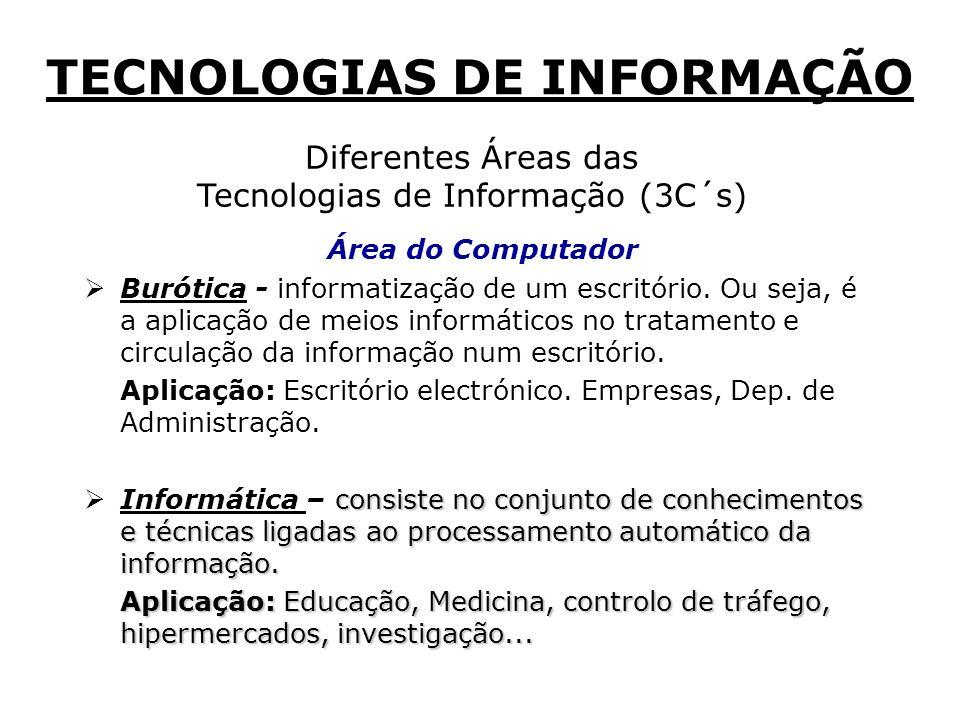 Diferentes Áreas das Tecnologias de Informação (3C´s) Área do Computador Burótica - informatização de um escritório.