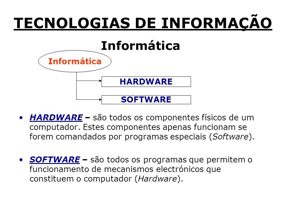 Informática SOFTWARE HARDWARE HARDWARE – são todos os componentes físicos de um computador.