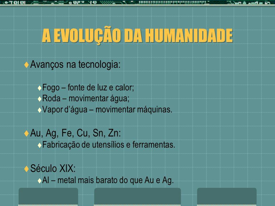 A EVOLUÇÃO DA HUMANIDADE Sistematização dos conhecimentos: O por quê das coisas; Comparações; Relações de causas e efeitos.