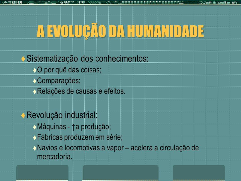 A EVOLUÇÃO DA HUMANIDADE Sistematização dos conhecimentos: O por quê das coisas; Comparações; Relações de causas e efeitos. Revolução industrial: Máqu