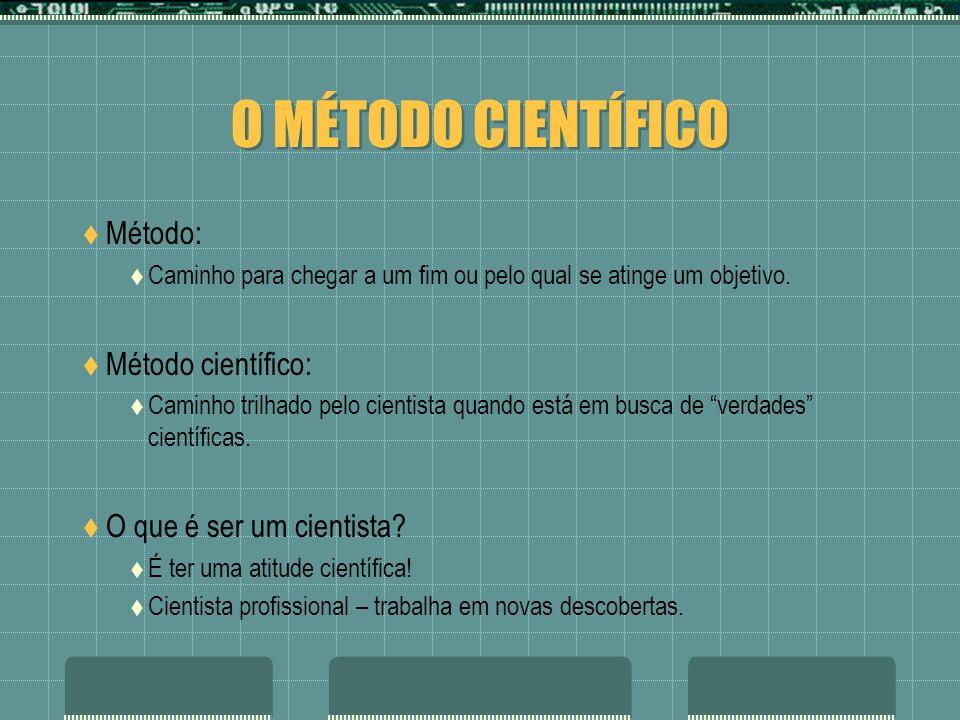 O MÉTODO CIENTÍFICO O cientista deve: Registrar todas as etapas, dúvidas, dificuldades, decisões e justificativas.