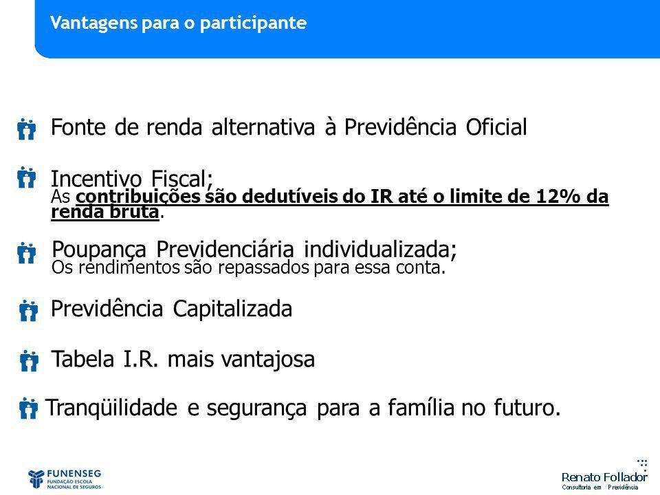 Fonte de renda alternativa à Previdência Oficial Incentivo Fiscal; As contribuições são dedutíveis do IR até o limite de 12% da renda bruta.