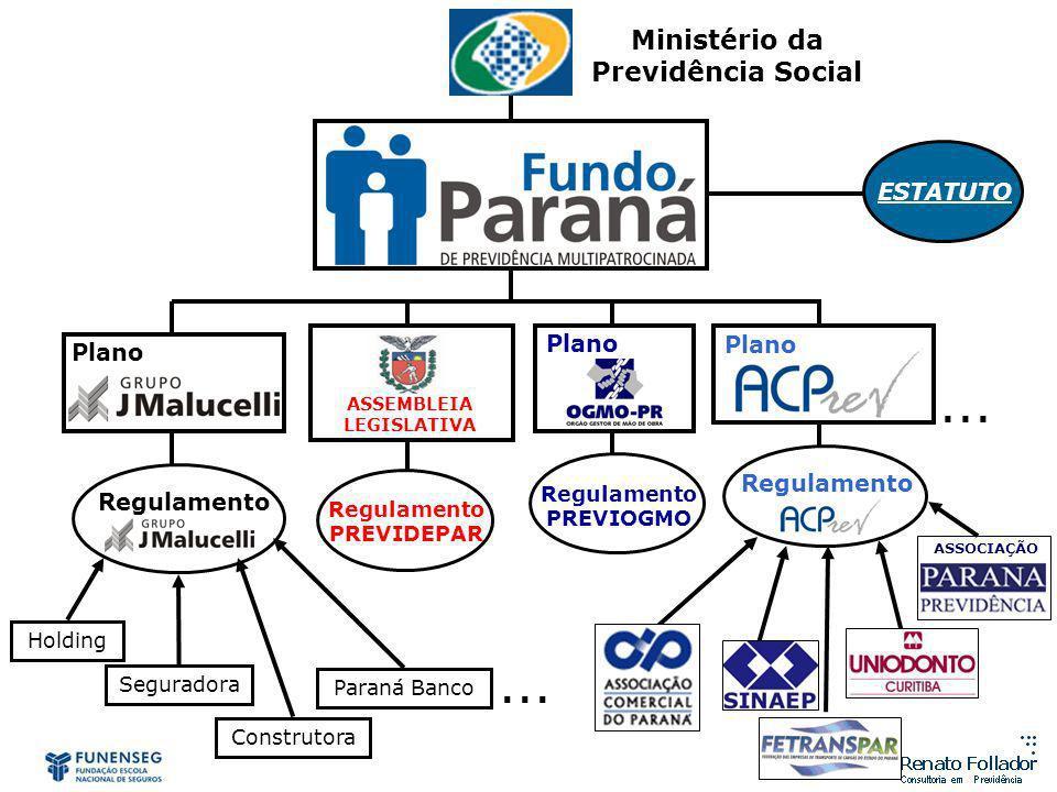 ESTATUTO Regulamento PREVIOGMO Ministério da Previdência Social Regulamento PREVIDEPAR Regulamento Seguradora Construtora Paraná Banco Holding... Plan