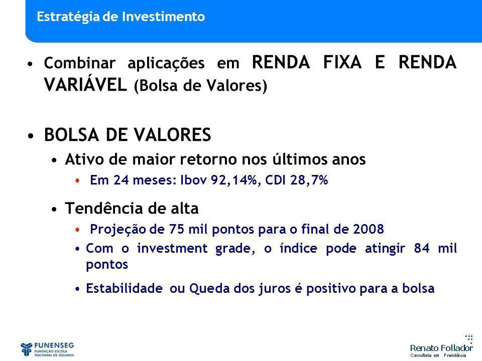 Combinar aplicações em RENDA FIXA E RENDA VARIÁVEL (Bolsa de Valores) BOLSA DE VALORES Ativo de maior retorno nos últimos anos Em 24 meses: Ibov 92,14%, CDI 28,7% Tendência de alta Projeção de 75 mil pontos para o final de 2008 Com o investment grade, o índice pode atingir 84 mil pontos Estabilidade ou Queda dos juros é positivo para a bolsa Estratégia de Investimento