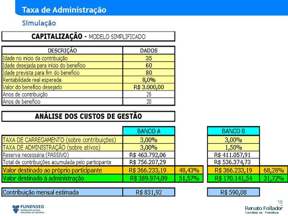 Simulação Taxa de Administração