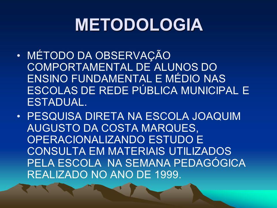 METODOLOGIA MÉTODO DA OBSERVAÇÃO COMPORTAMENTAL DE ALUNOS DO ENSINO FUNDAMENTAL E MÉDIO NAS ESCOLAS DE REDE PÚBLICA MUNICIPAL E ESTADUAL. PESQUISA DIR