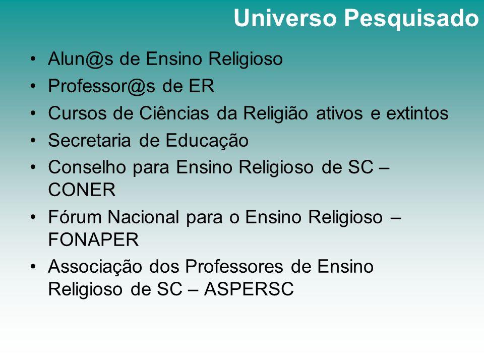 Alun@s de Ensino Religioso Professor@s de ER Cursos de Ciências da Religião ativos e extintos Secretaria de Educação Conselho para Ensino Religioso de