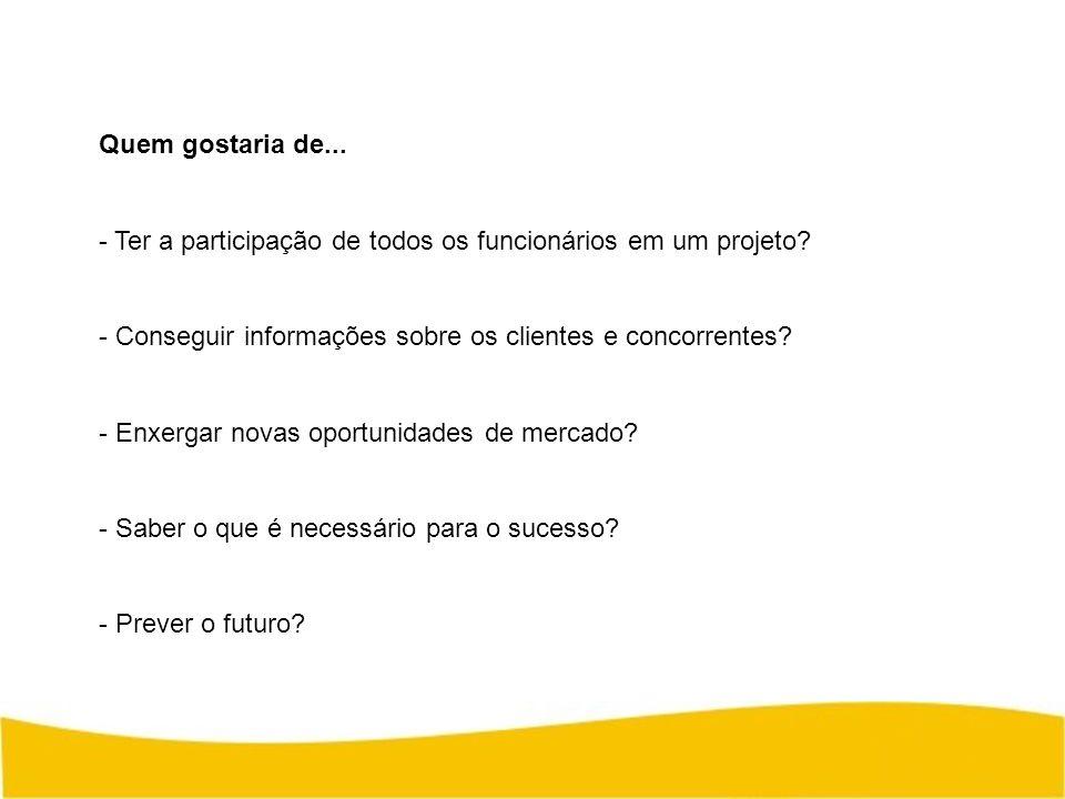 Quem gostaria de... - Ter a participação de todos os funcionários em um projeto? - Conseguir informações sobre os clientes e concorrentes? - Enxergar