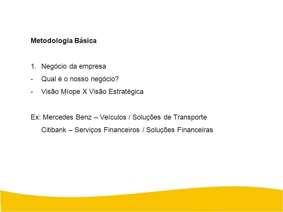 Metodologia Básica 1.Negócio da empresa -Qual é o nosso negócio? -Visão Míope X Visão Estratégica Ex: Mercedes Benz – Veículos / Soluções de Transport