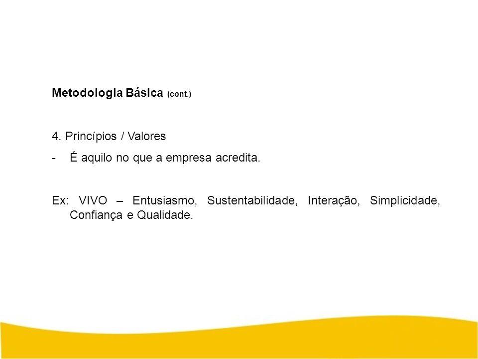 Metodologia Básica (cont.) 4. Princípios / Valores -É aquilo no que a empresa acredita. Ex: VIVO – Entusiasmo, Sustentabilidade, Interação, Simplicida
