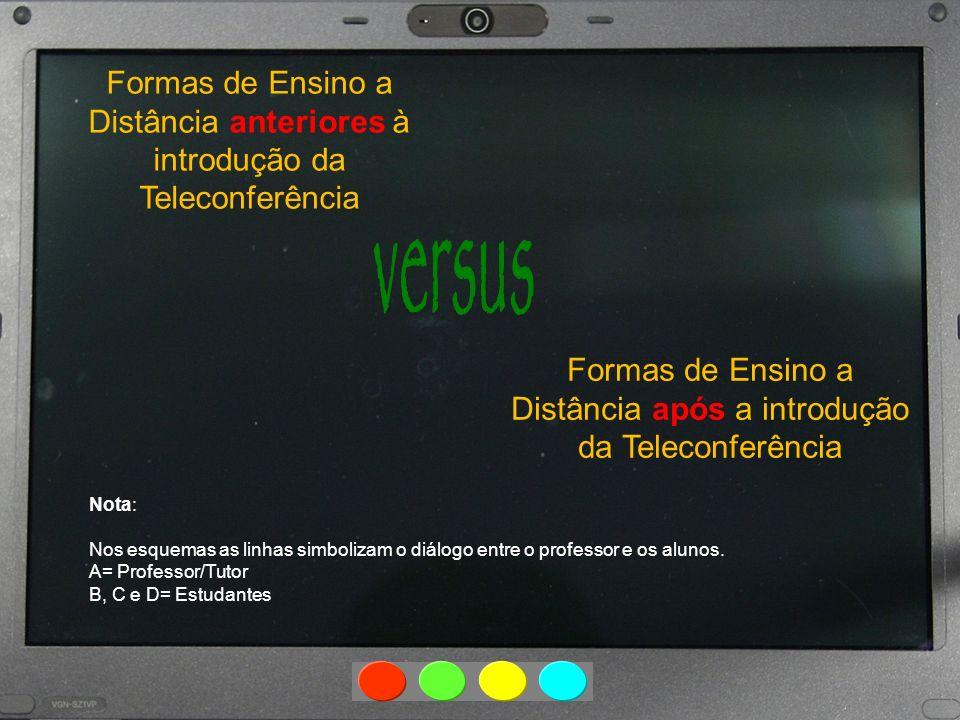 Formas de Ensino a Distância anteriores à introdução da Teleconferência Formas de Ensino a Distância após a introdução da Teleconferência Nota: Nos es