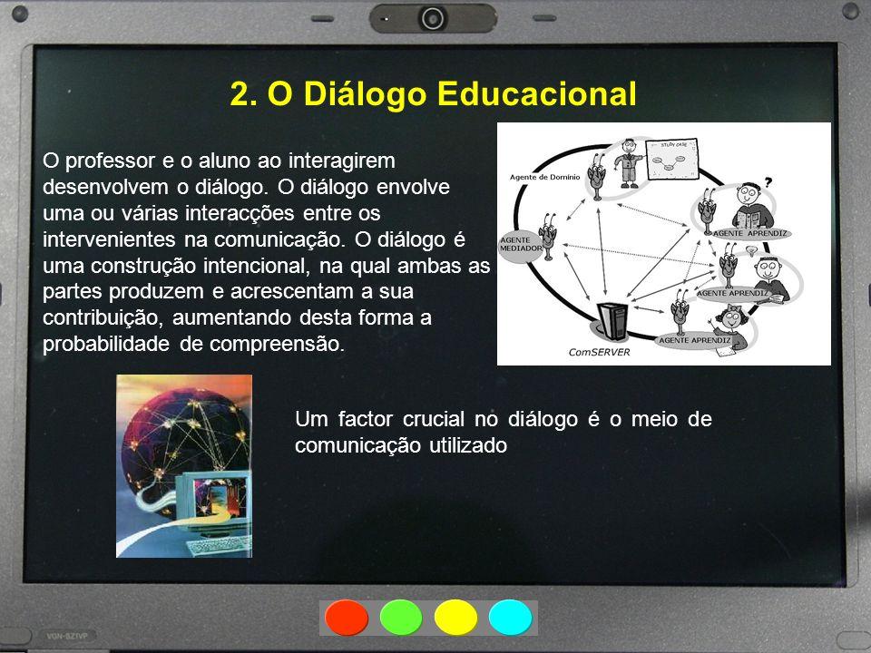 2. O Diálogo Educacional O professor e o aluno ao interagirem desenvolvem o diálogo. O diálogo envolve uma ou várias interacções entre os intervenient