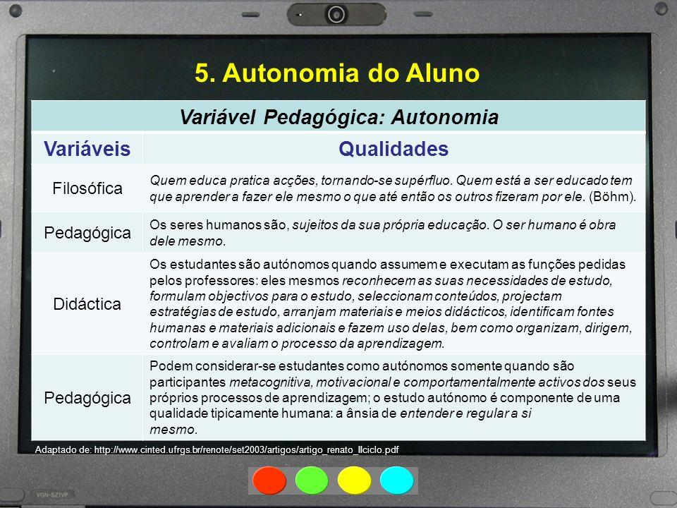 5. Autonomia do Aluno Variável Pedagógica: Autonomia VariáveisQualidades Filosófica Quem educa pratica acções, tornando-se supérfluo. Quem está a ser