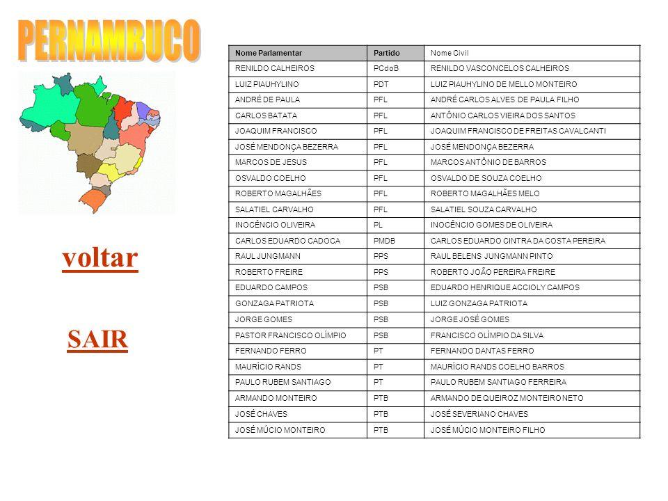 voltar SAIR Nome ParlamentarPartidoNome Civil RENILDO CALHEIROSPCdoBRENILDO VASCONCELOS CALHEIROS LUIZ PIAUHYLINOPDTLUIZ PIAUHYLINO DE MELLO MONTEIRO