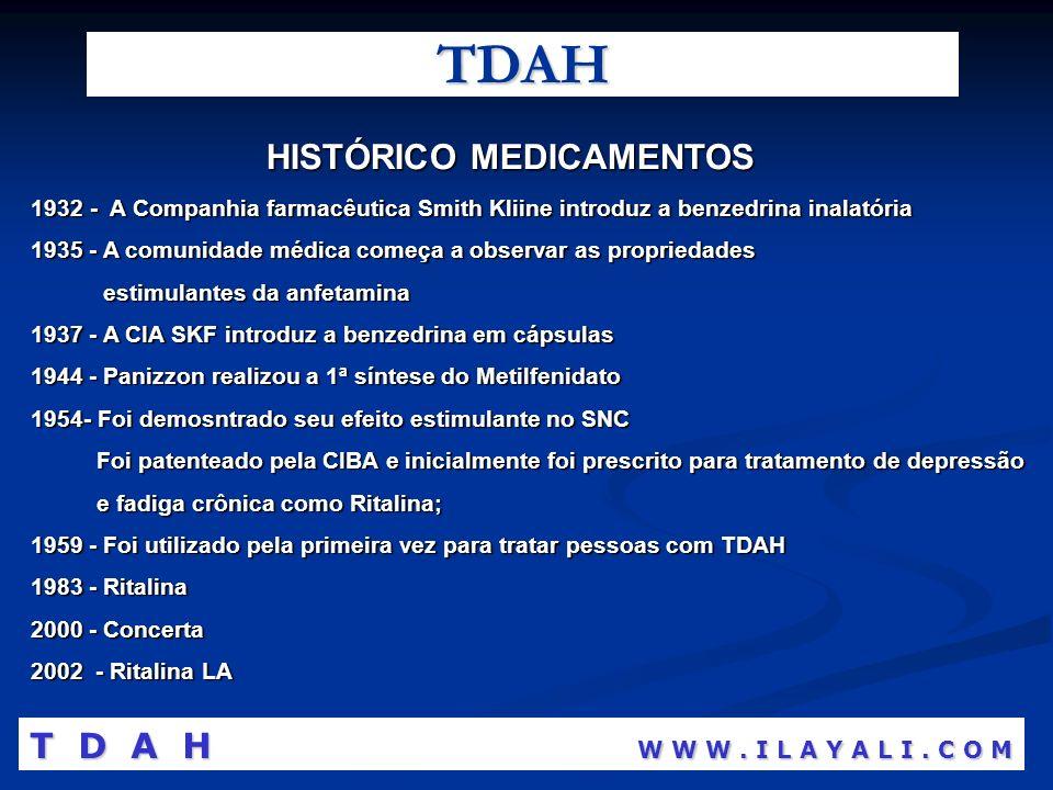 TDAH HISTÓRICO MEDICAMENTOS 1932 - A Companhia farmacêutica Smith Kliine introduz a benzedrina inalatória 1935 - A comunidade médica começa a observar
