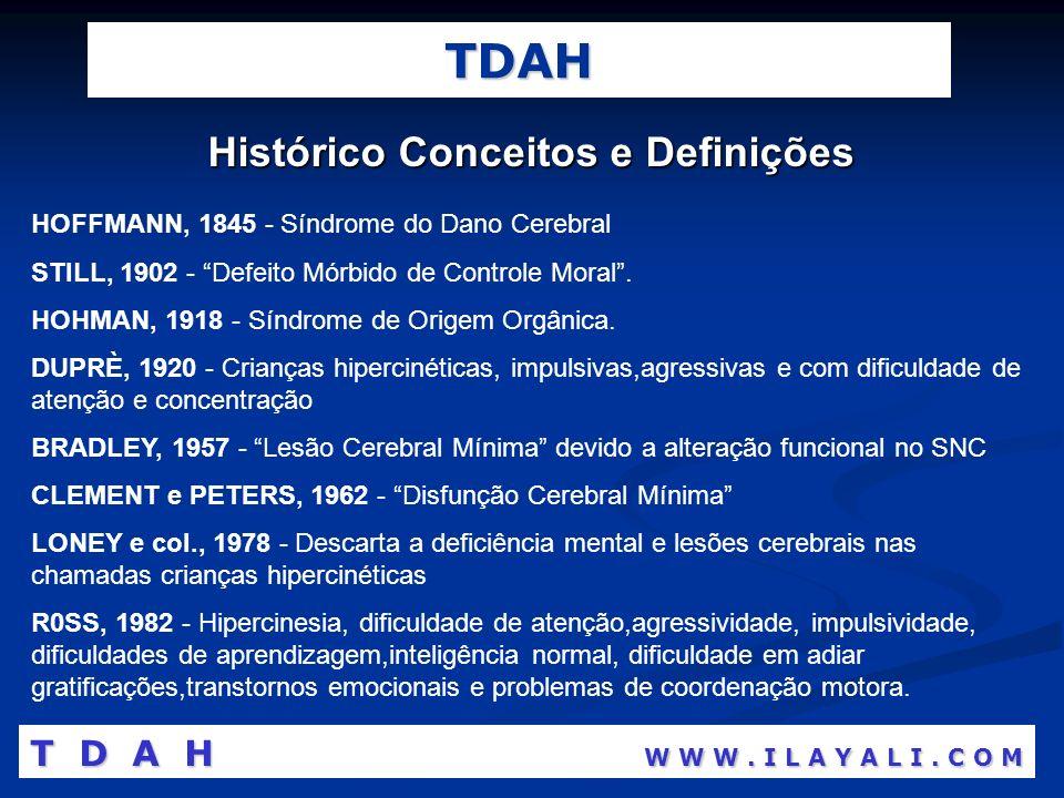TDAH HOFFMANN, 1845 - Síndrome do Dano Cerebral STILL, 1902 - Defeito Mórbido de Controle Moral. HOHMAN, 1918 - Síndrome de Origem Orgânica. DUPRÈ, 19