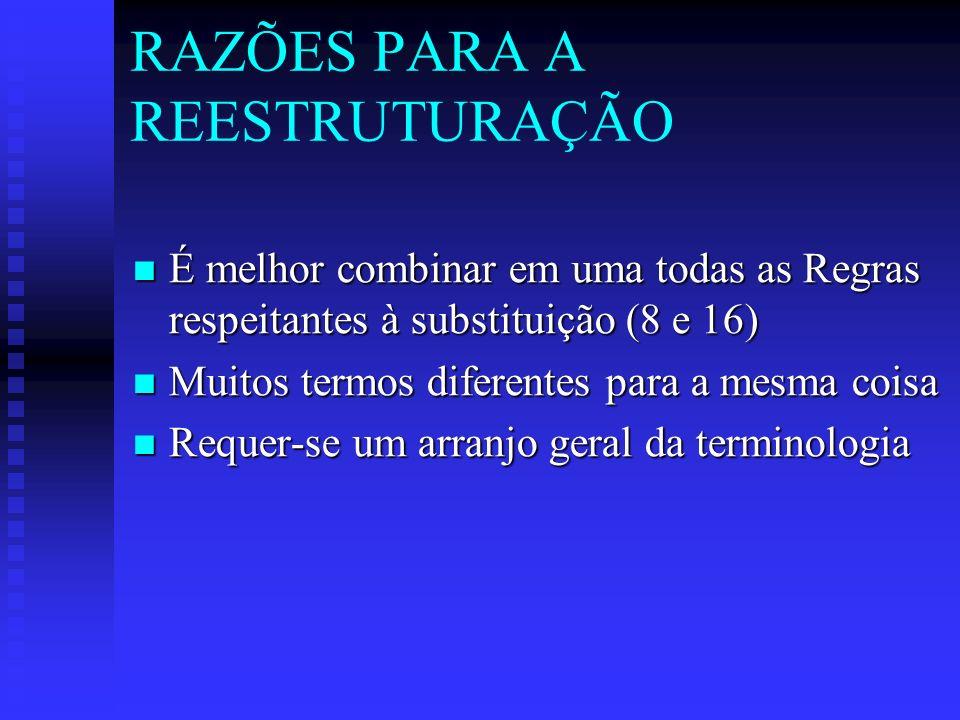 RAZÕES PARA A REESTRUTURAÇÃO É melhor combinar em uma todas as Regras respeitantes à substituição (8 e 16) É melhor combinar em uma todas as Regras re