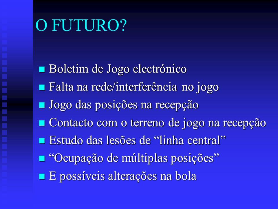 O FUTURO? Boletim de Jogo electrónico Boletim de Jogo electrónico Falta na rede/interferência no jogo Falta na rede/interferência no jogo Jogo das pos